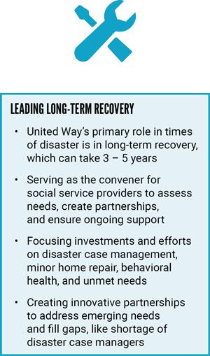 Leading long-term recovery